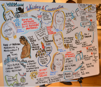WHAMglobal Event Puts Spotlight on Causes, Solutions to Maternal Mortality Crisis Image 4